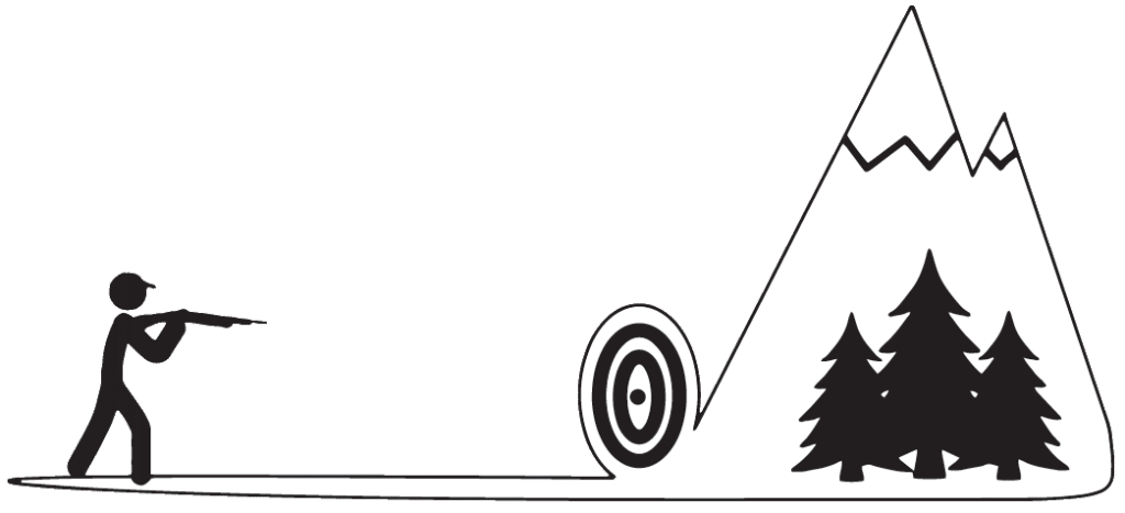 Target Shooting Closures due to Fire Season 2021
